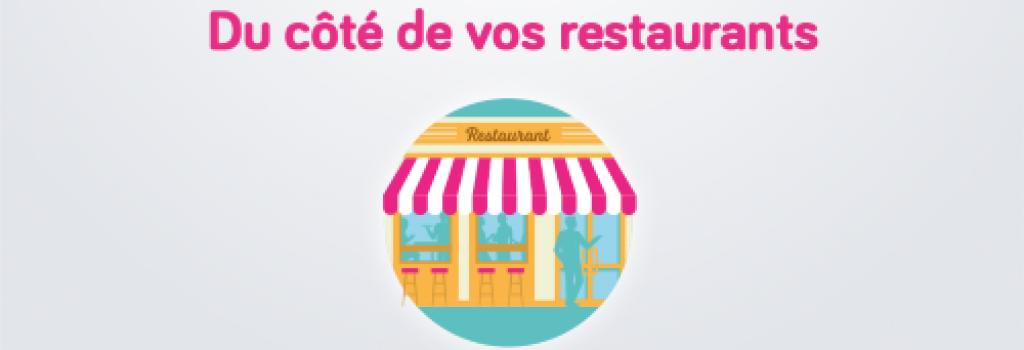 Plats à emporter chez vos restaurateurs